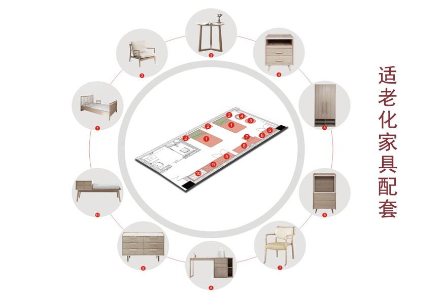 适老化家具—整体配套